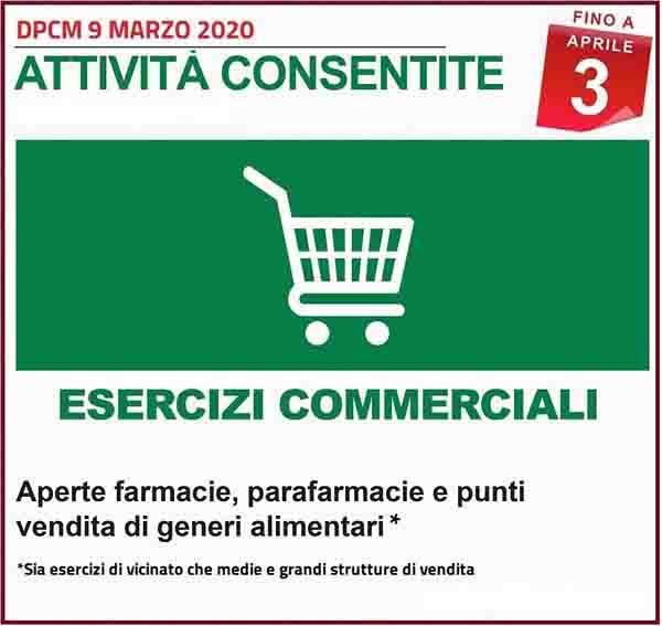Disposizioni DPCM 9 Marzo 2020 - Esercizi Commerciali Consentite