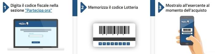 Codice Lotteria