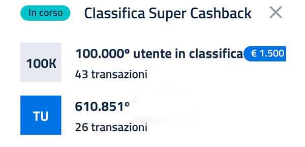 Super Cash Back Classifica provvisoria Gennaio 2021