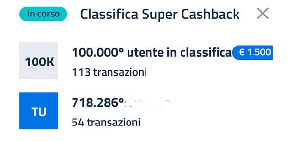 Super Cash Back Classifica provvisoria 28 Febbraio 2021